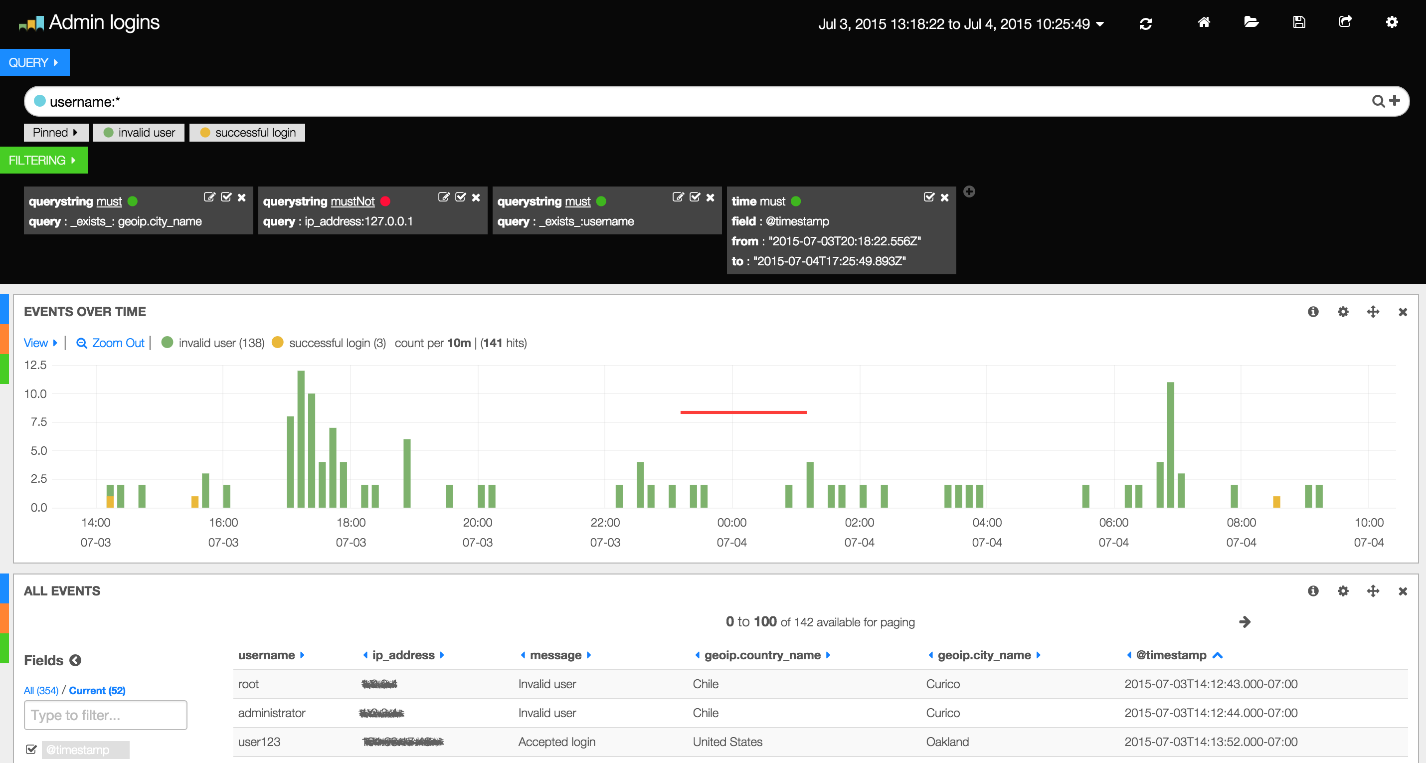 ElastAlert: Alerting At Scale With Elasticsearch, Part 1